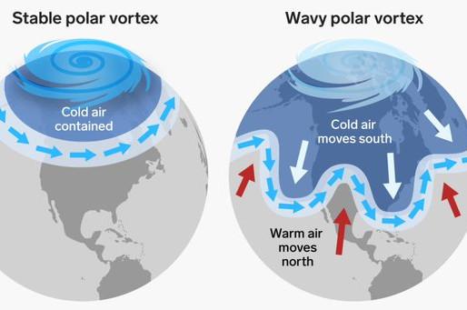 Vórtice polar creado por el calentamiento global deja sin electricidad a EUA y norte de México