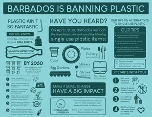 Barbados Plastic Ban
