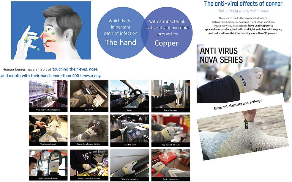 The anti-viral effects of Copper - Engli