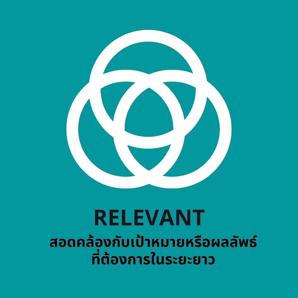 R - Relevant จาก SMART goal