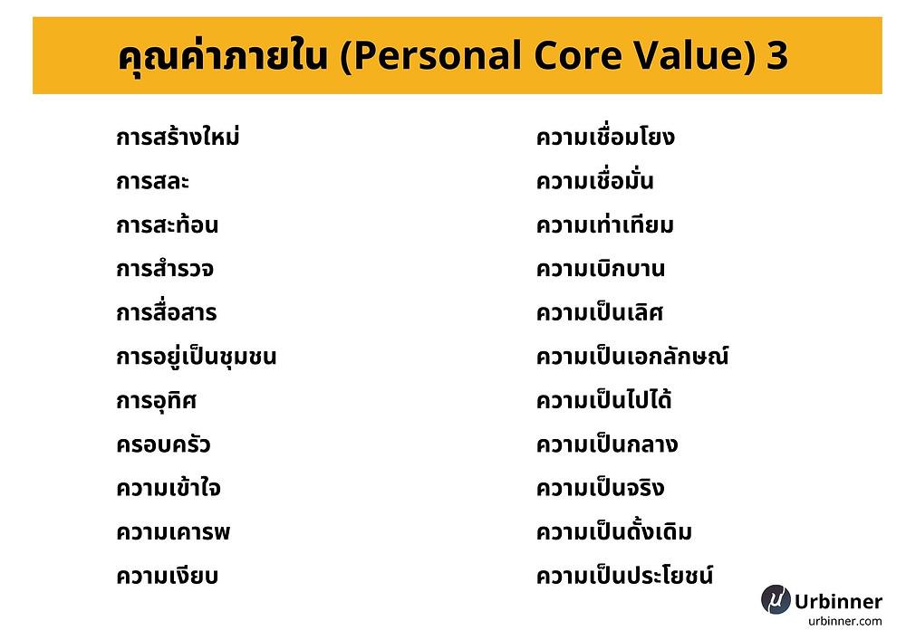 คุณค่าภายในขั้นพื้นฐานของมนุษย์ (Personal Core Value)