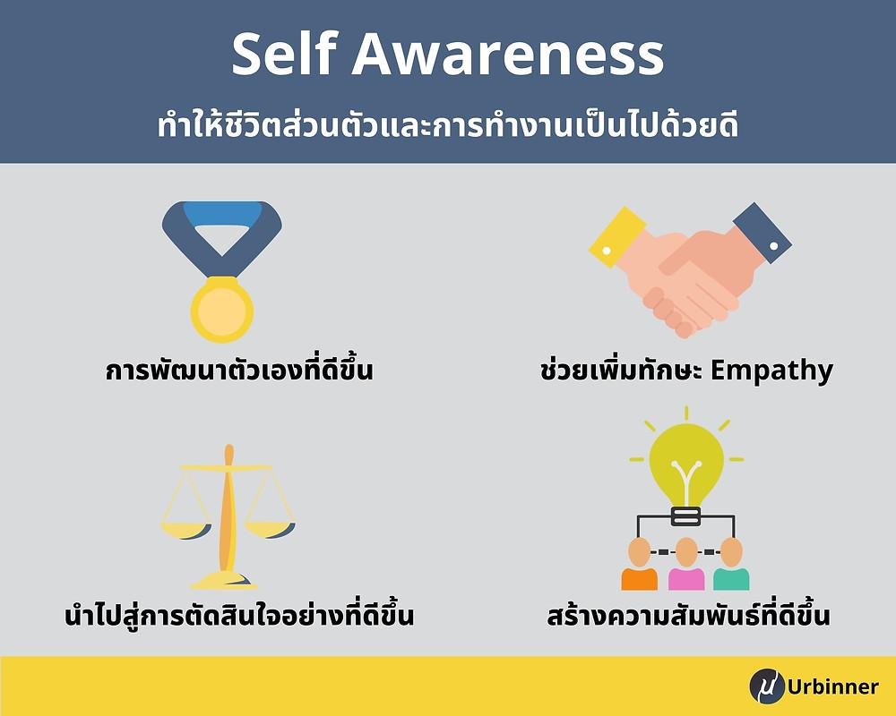ประโยชน์ของการตระหนักรู้ภายในตัวเอง (Self-Awareness)