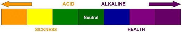 ph_chart.jpg