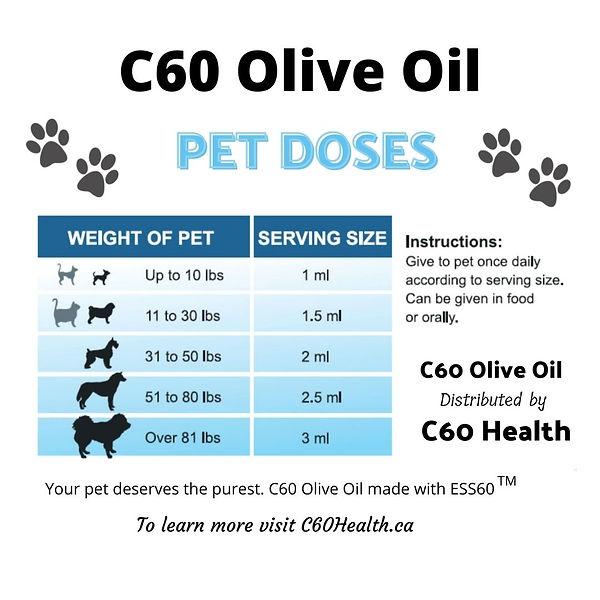 Pet Dosages.jpg