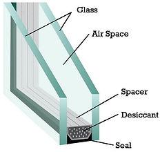 spacer-used-between-two-glass-panes.jpg