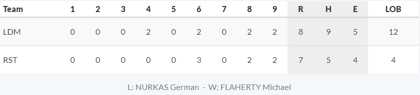 Click image to see the full box score