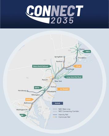 CONNECT NEC 2035 Brochure (September 2020)