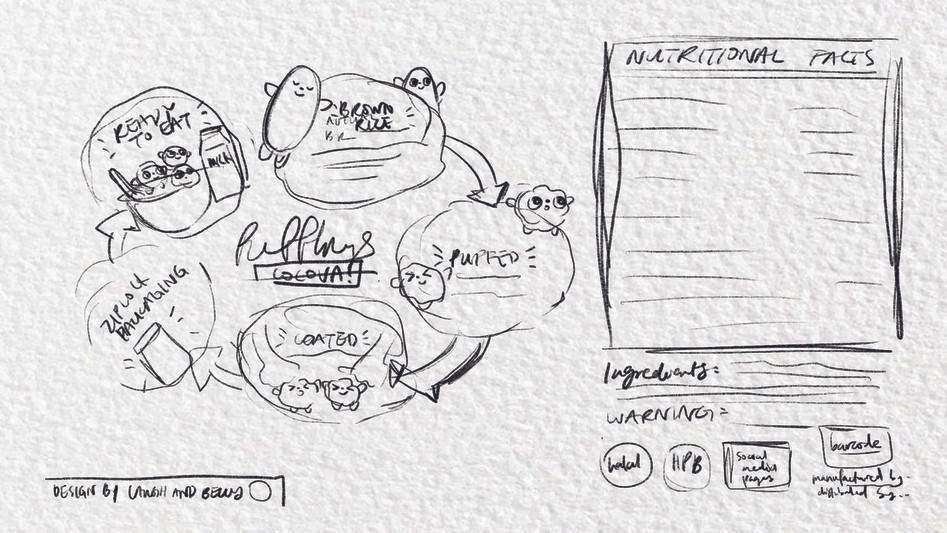 Back Design Sketch