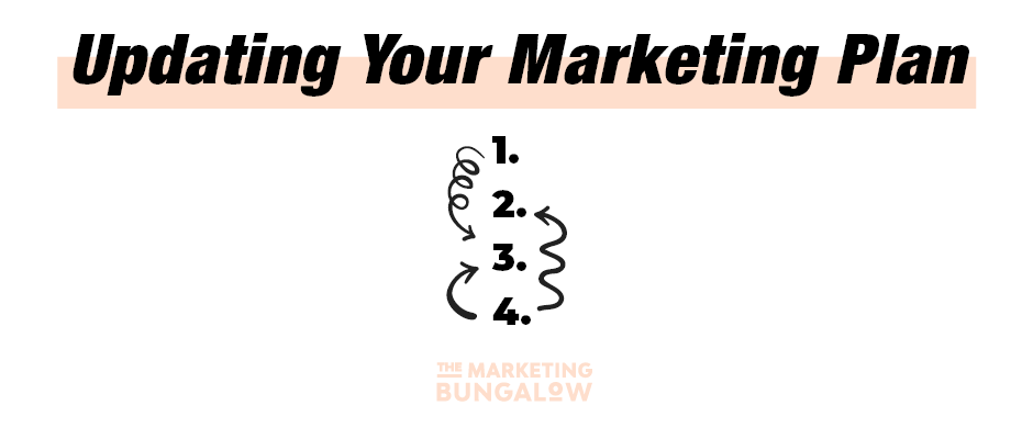 Updating Your Marketing Plan