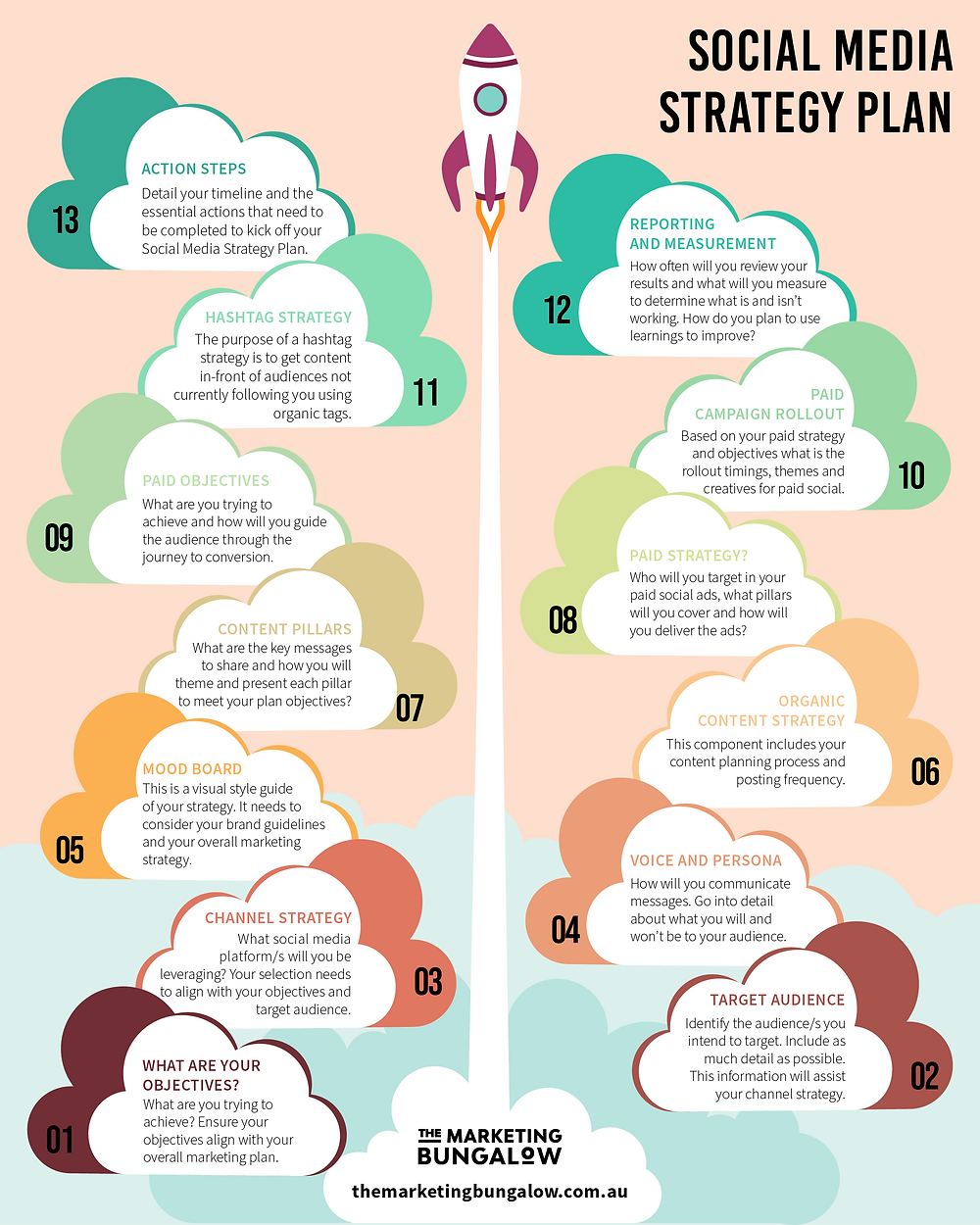 Social Media Strategy Plan Infographic