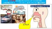 子供の脳、精神に有害な鼻づまり、口呼吸に対して医師、歯科医師は 無関心、なぜでしょう?           パート1;なぜ呼吸障害が出てきたのか