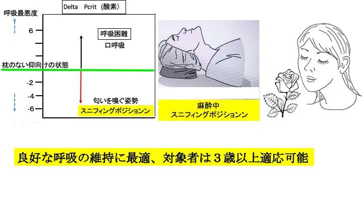 乳児期の口呼吸対策、こんな提案をします
