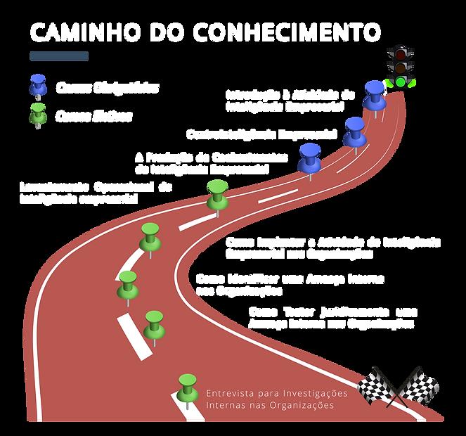 Conhecimento_edited_edited.png