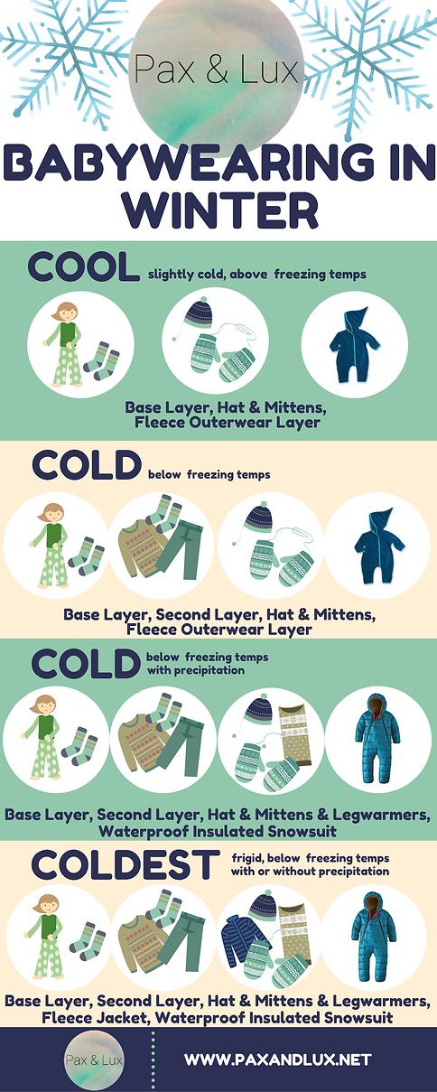 babywearing Infographic Madison, WI Doula
