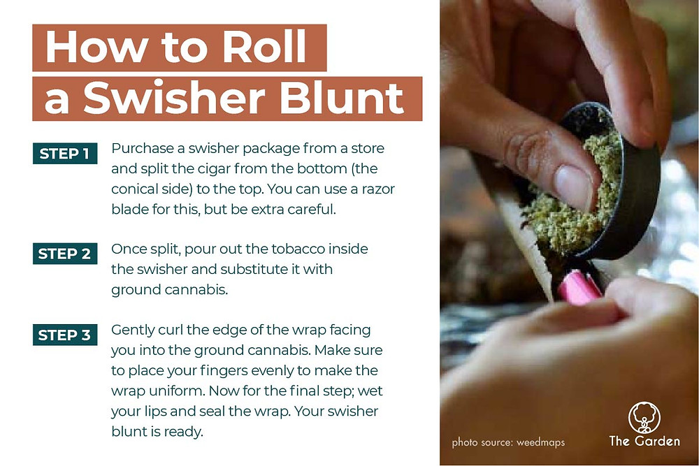 how to roll a swisher blunt