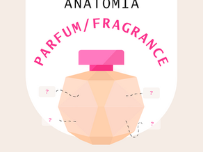 Série Anatomia: as substâncias e impactos por trás do termo Parfum e Fragrância nos cosméticos?