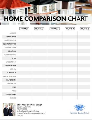 home-comparison-chart.PNG