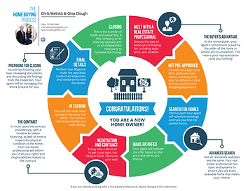 home-buying-process-infographic.png