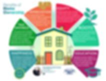 6-reasons-to-buy-a-home-infographic.png