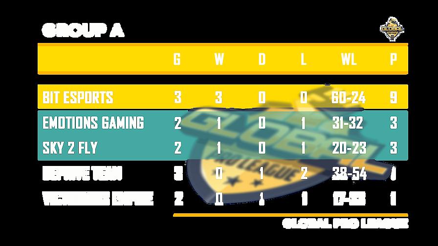 таблица группа А.png