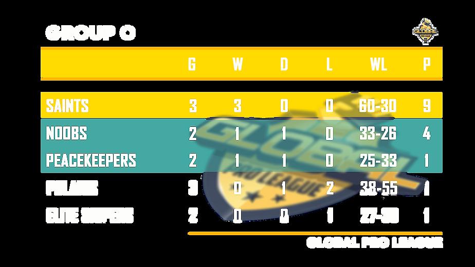 таблица группа C.png