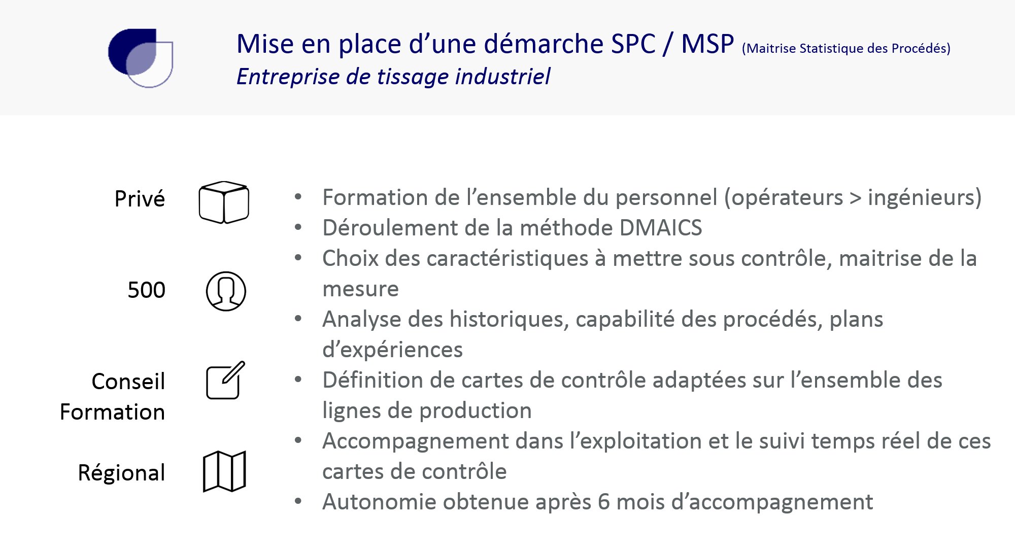 Ref SPC MSP