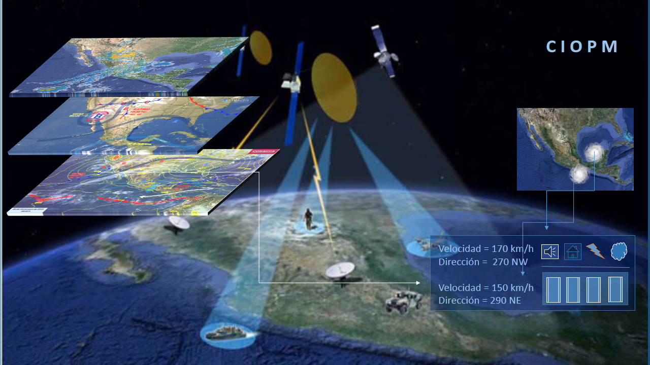Satelital CIOPM