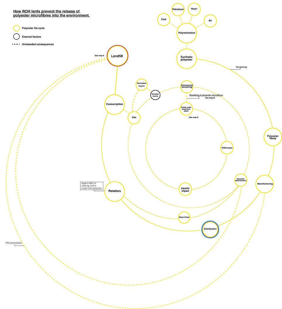 life cycle mapv2.jpg