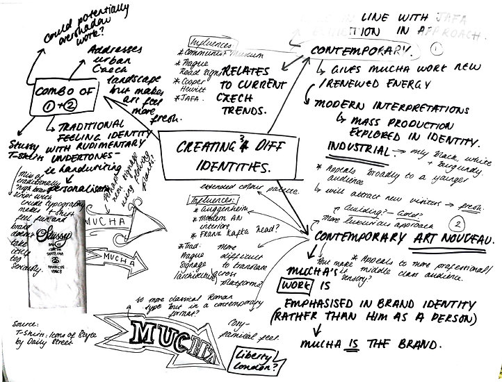 mucha development 1-mind map.jpg