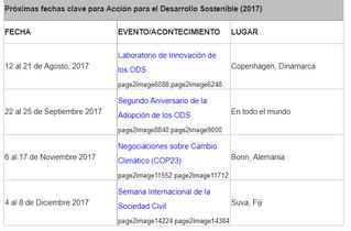 Sociedad Civil y los ODS – notas y próximos pasos del Foro Político de Alto Nivel (HLPF)