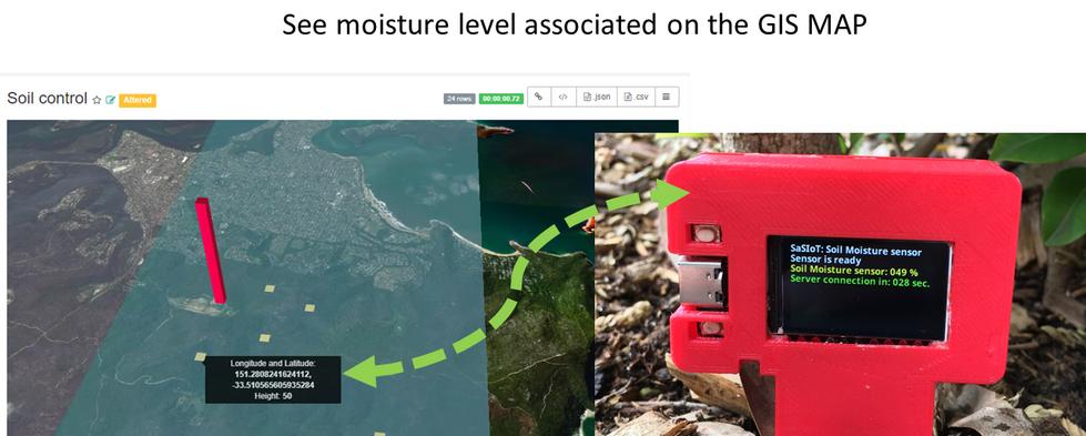 Geo coordinates of soil moisture