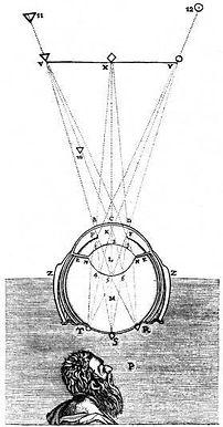 descartes-auge-dioptrik-1637.jpg