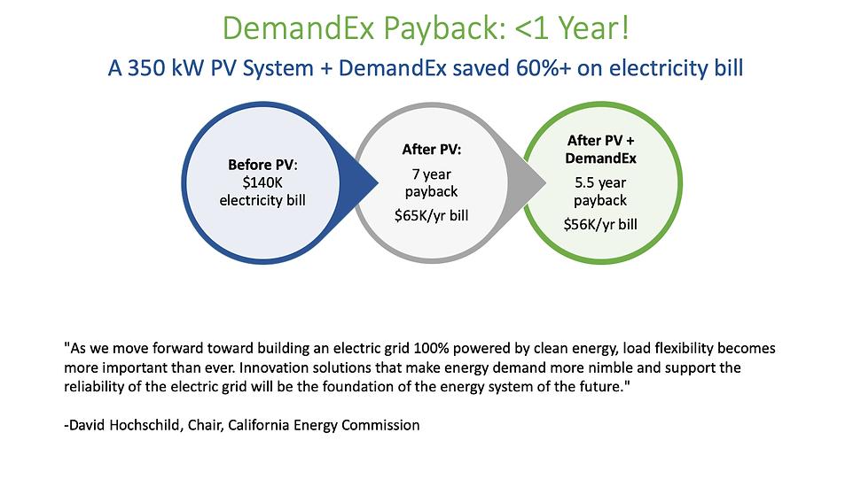 DemandEx Increases Commercial Solar Economics