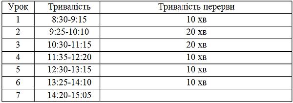 5 клас.png