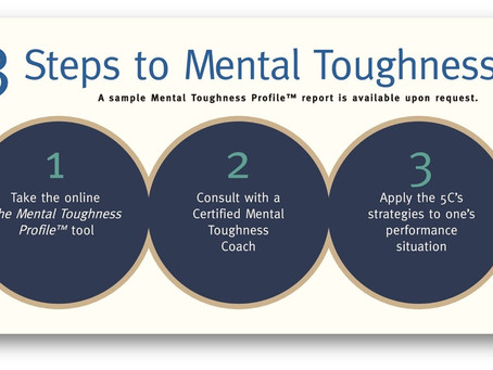How to develop Mental Toughness?