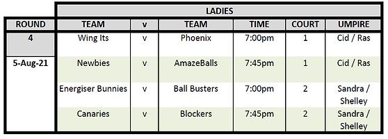 2021 - Season 3 - Fixtures - Thursday (wk4).png