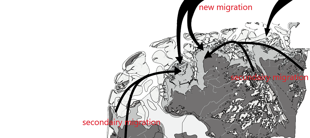 migration Frisia