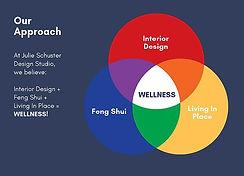 Wellness Circles.JPG