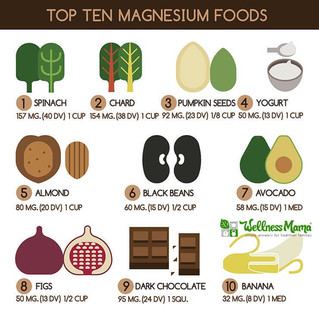 Signs Of Magnesium Deficiency & How To Fix It