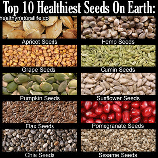 Top 10 healthiest seeds on earth
