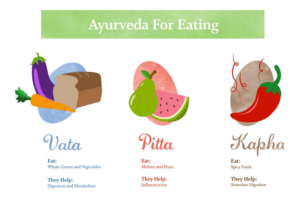vata-pitta diet recipes