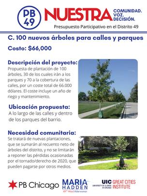 Trees ESP.png