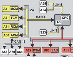 Ремонт AdBlue Mersedes-Benz Actros MP4 Euro 6