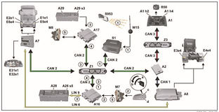 Ремонт электрики и электронных систем Mersedes-Benz Actros MP4 Euro 6
