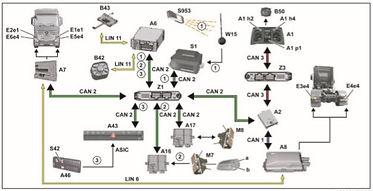 Диагностика грузовых автомобилей Mersedes-Benz Actros MP4 Euro 6
