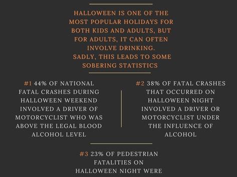 Alcohol & Halloween Statistics