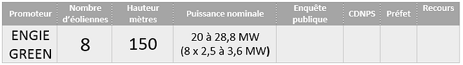 tableau chamberet.PNG