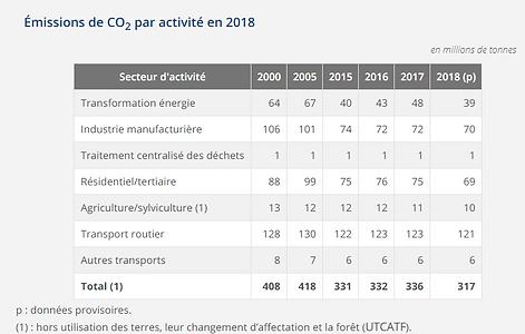 emissions co2 (2).png