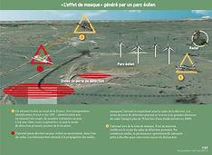 effet de masse eolienne sur radar militaire