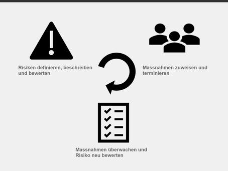 Risk- Manager von QPM von Kaenel
